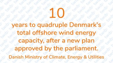 Photo of 10 years to quadruple Denmark's total offshore wind energy capacity, after a new plan approved by the parliament.
