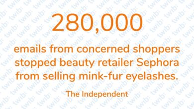 Photo of 280,000 emails from concerned shoppers stopped beauty retailer Sephora from selling mink-fur eyelashes.