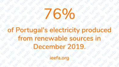 Photo of 76% of Portugal's electricity produced by renewable sources in December 2019.