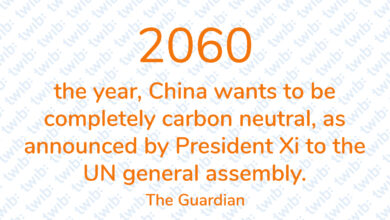 Photo of 2060 the year, China wants to be completely carbon neutral, as announced by President Xi to the UN general assembly.