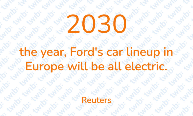 Did you know? 200221